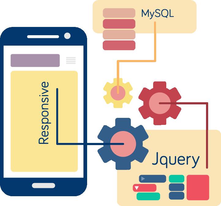 Dostosowanie strony internetowej do najnowszych wymagań, naprawa błędów i usterek, instalacja SSL
